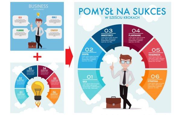 Tanie infografiki, projekty graficzne na każdą kieszeń